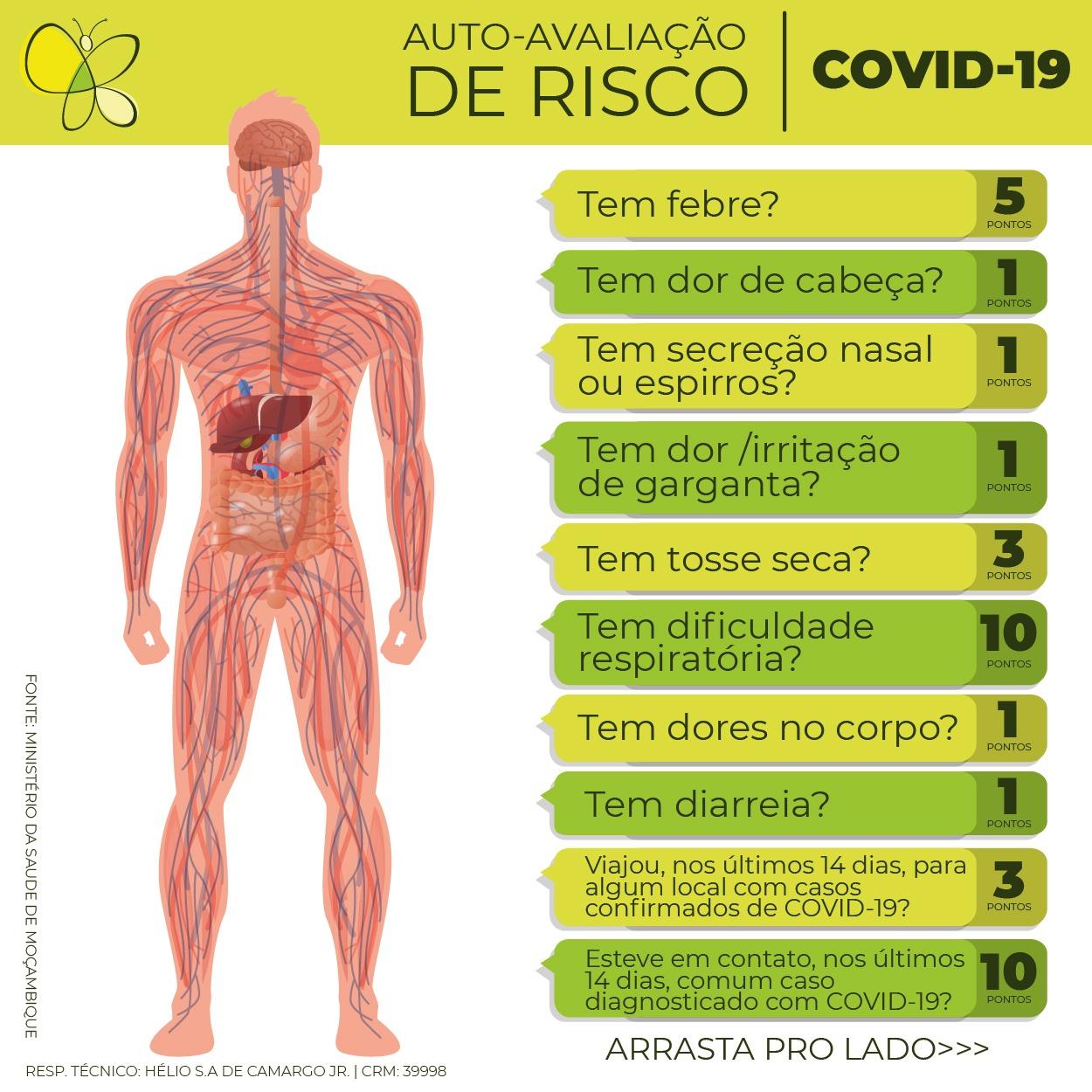 autoavaliação covid 19 coronavírus